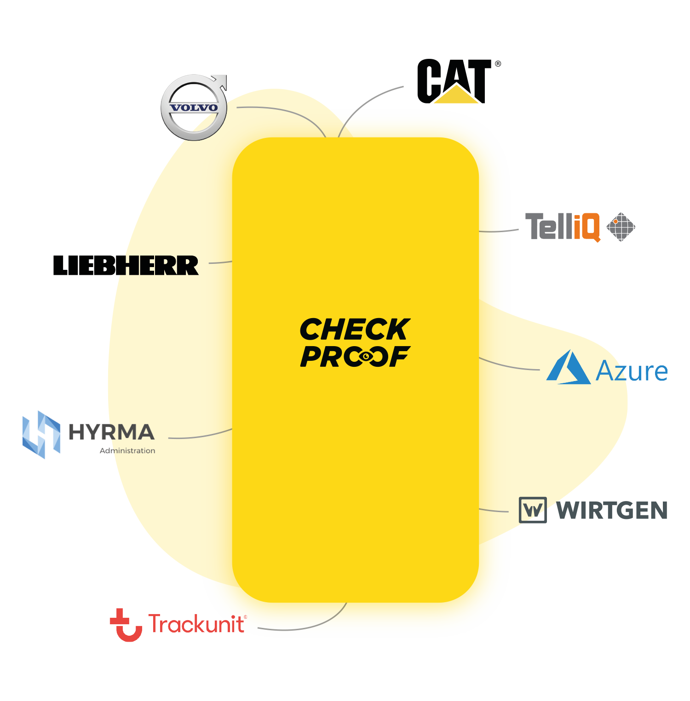 Illustration of CheckProof software integrations